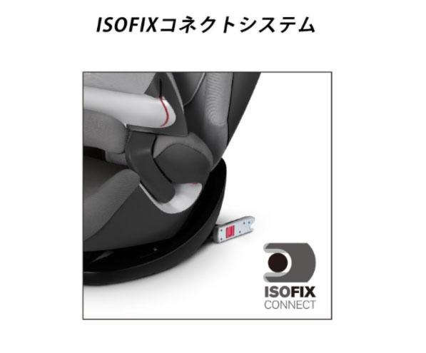 ISOFIXコネクトシステム